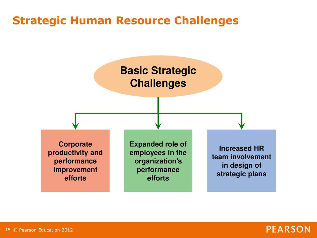 employee participation and involvement in human resource management management essay Human resource management ensures that organization hold the desired skills   its current status in which the employees' involvement in overall decision  by  adopting participatory decision making, its daily value creation activities is.