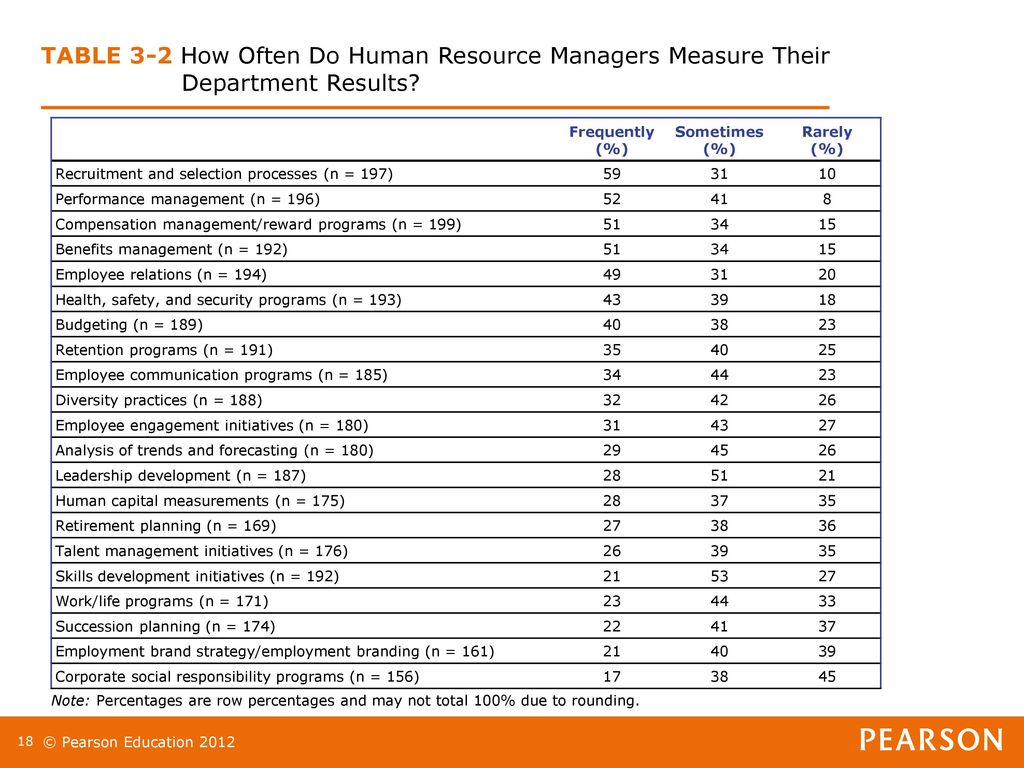 Human Resource Management Arab World Edition Gary Dessler