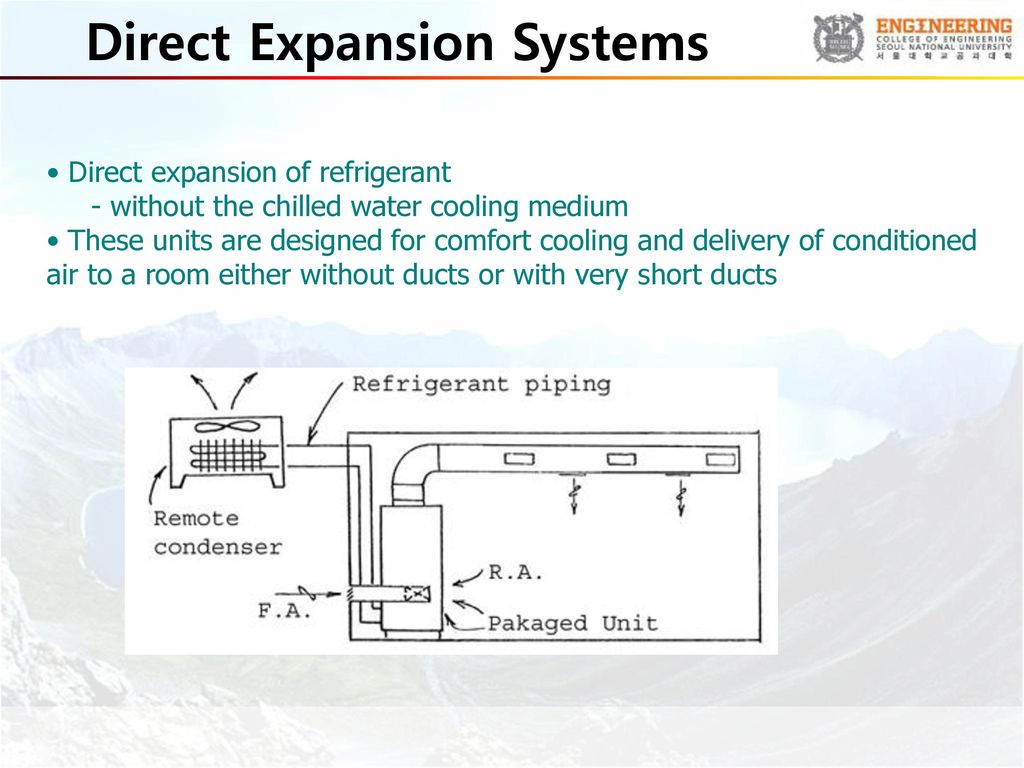 Environmental Thermal Engineering Ppt Video Online Download