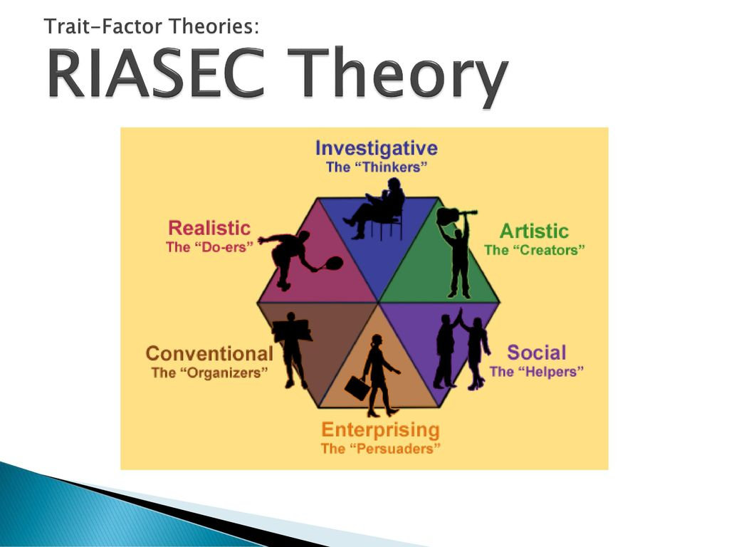 career theory Gain a general understanding of krumboltz theory of career counseling.