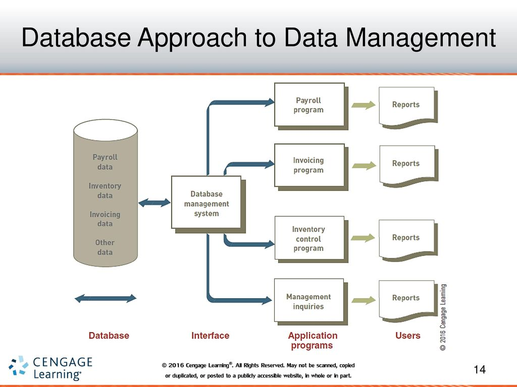 Comparison of relational database management systems