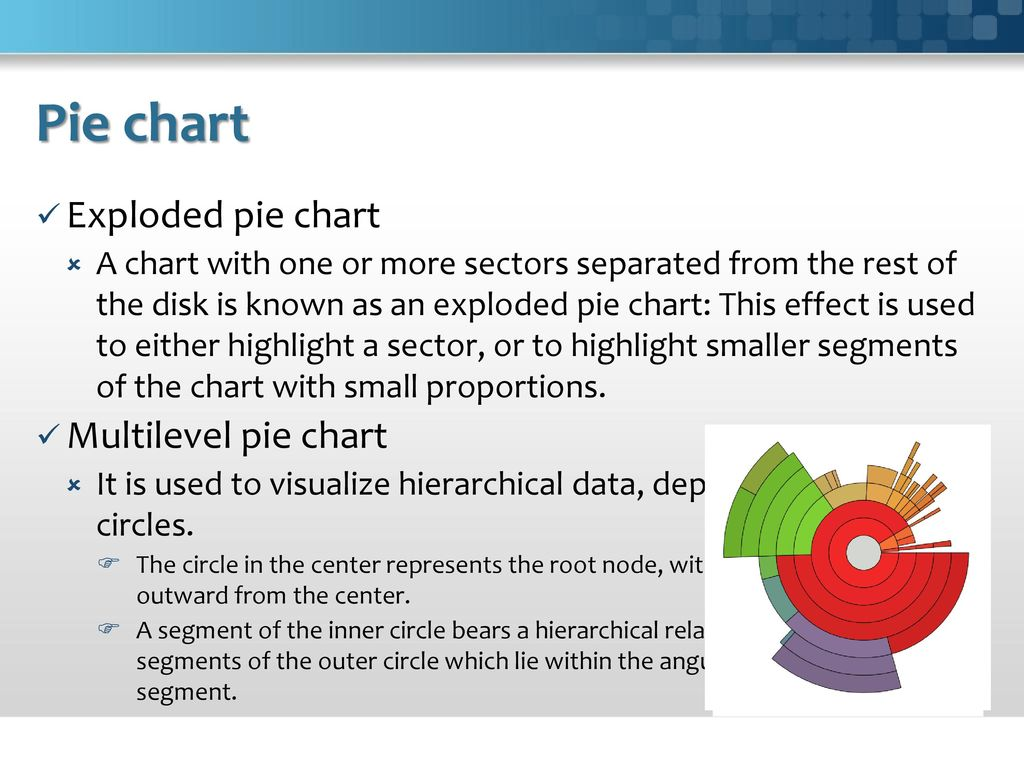 Science visualization ppt download 23 pie chart exploded nvjuhfo Image collections