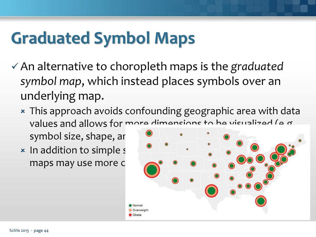 Science visualization ppt download 44 graduated symbol biocorpaavc Image collections