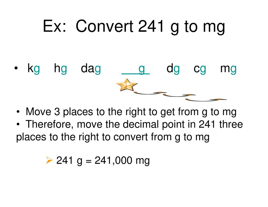 The metric system conversions ppt download ex convert 241 g to mg kg hg dag g dg cg mg nvjuhfo Choice Image
