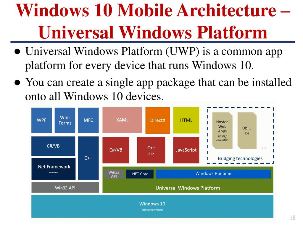Outline Introduction Android, iOS, and Windows 10 Mobile ...