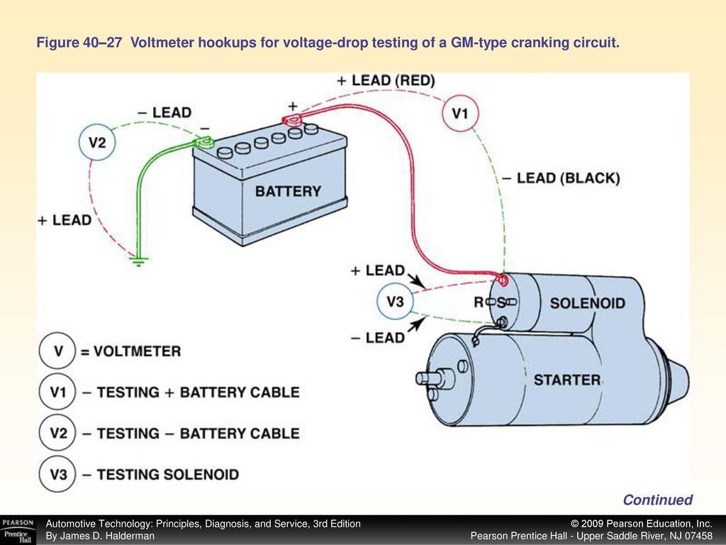 Voltage Drop Test : Start ppt download