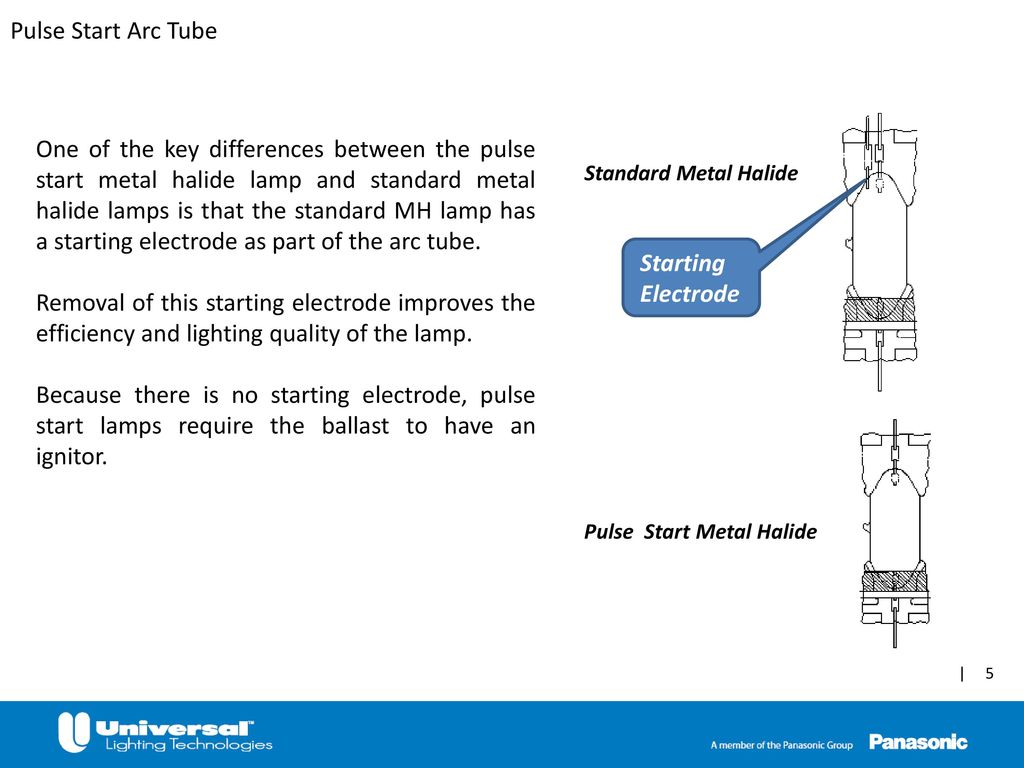 Electrical Wiring Diagrams 480v Metal Halide 150w Explained 480 Volt Diagram