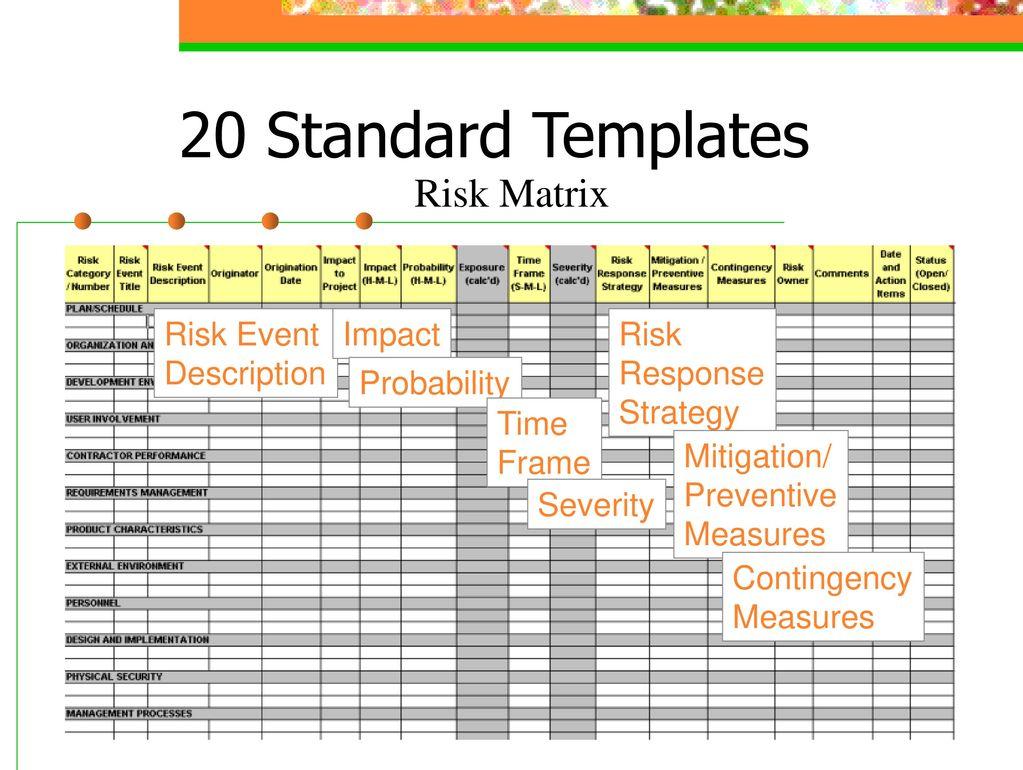 event matrix template kleobeachfixco