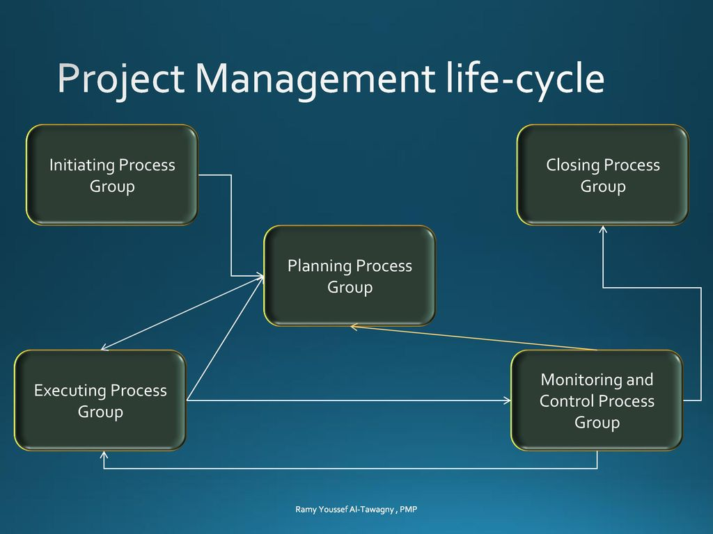 Project Management for Life(cycle)