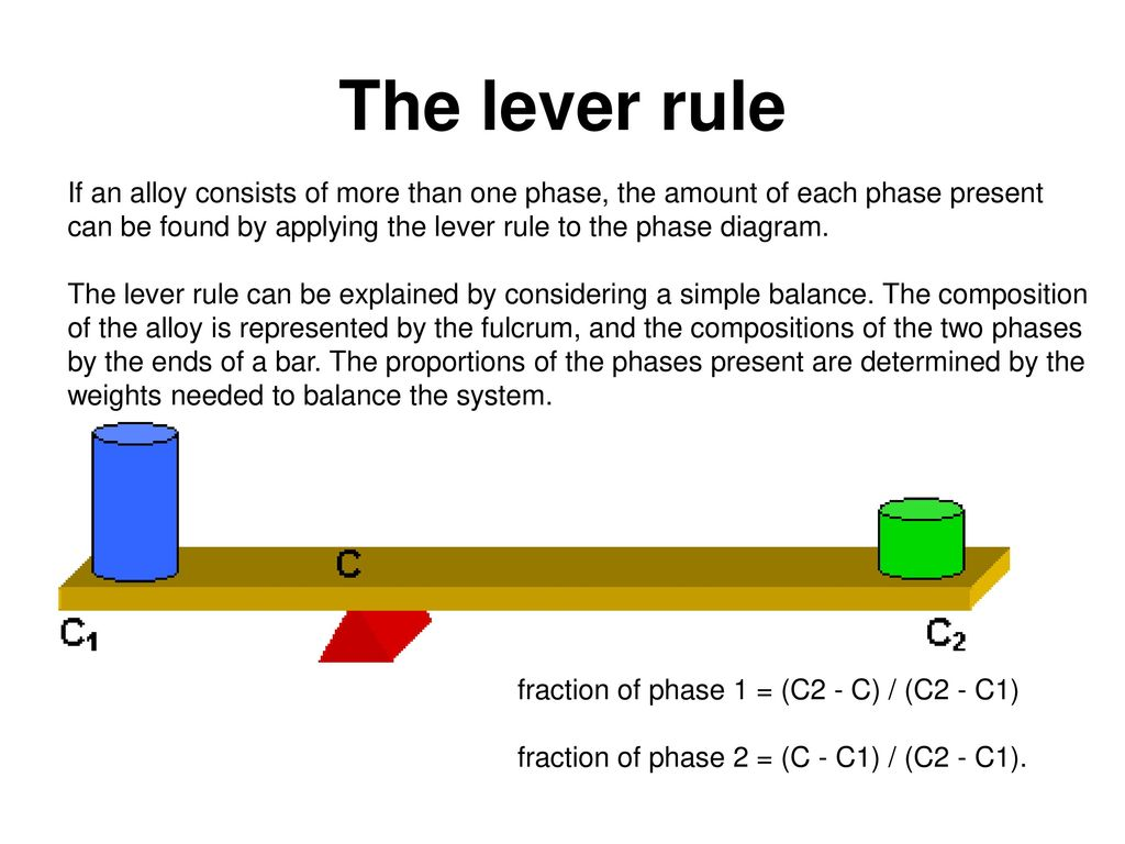 Phase diagrams ppt video online download the lever rule pooptronica