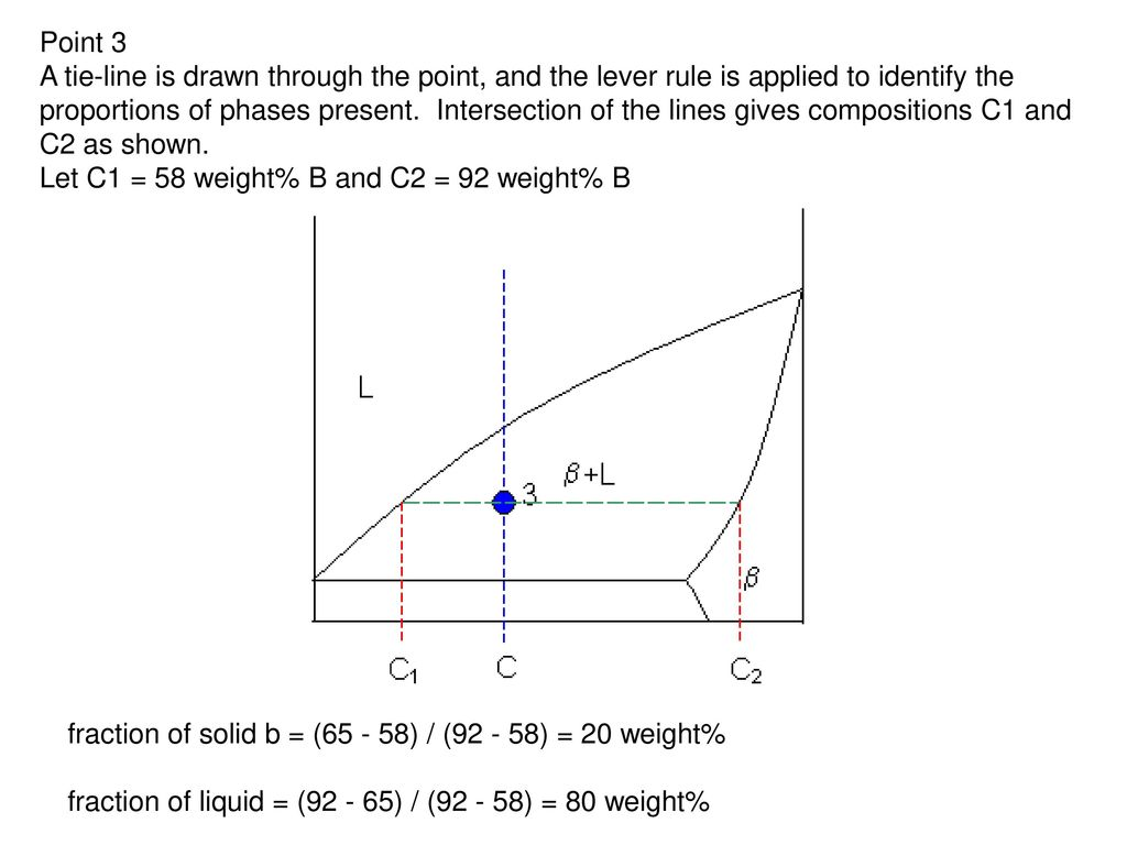 Phase diagrams ppt video online download 25 point pooptronica