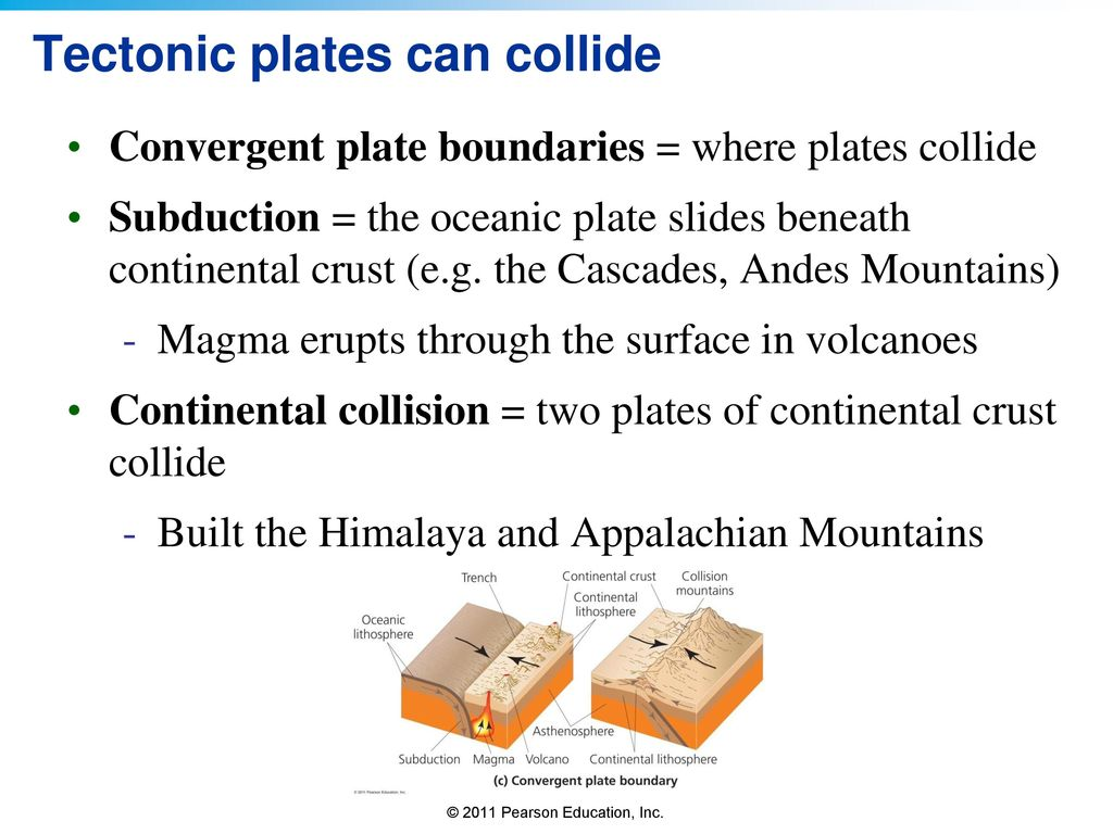 Tectonic plates can collide