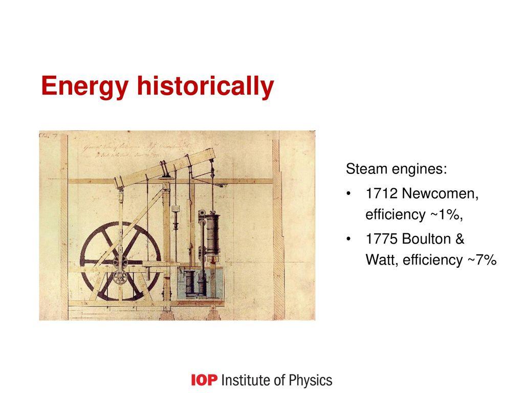worksheet Sankey Diagram Worksheet Ks3 energy resources ppt download 4 historically