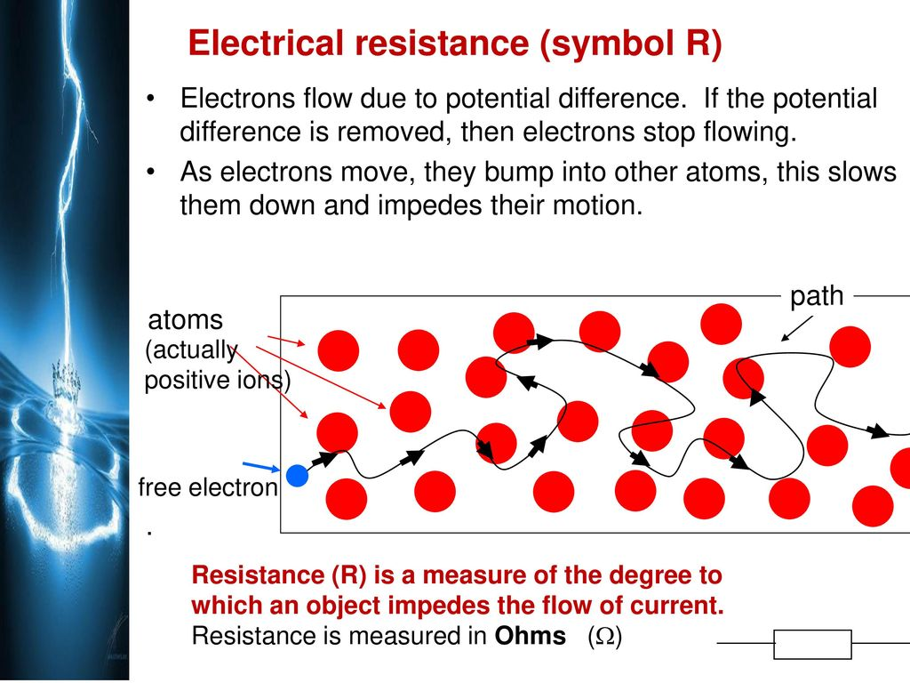 Ohms Law And Power Ppt Download