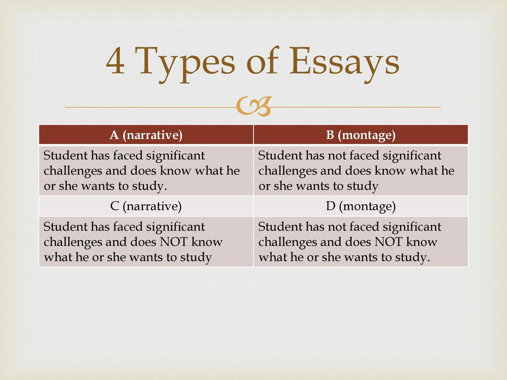 4 types of thesis statements This section describes the main elements of a written thesis for the  work,  especially the thesis statement, methods (if applicable), findings and conclusion   research/literature to demonstrate the need for this particular type of research   4 analysis your analysis, along with your discussion, will form the.