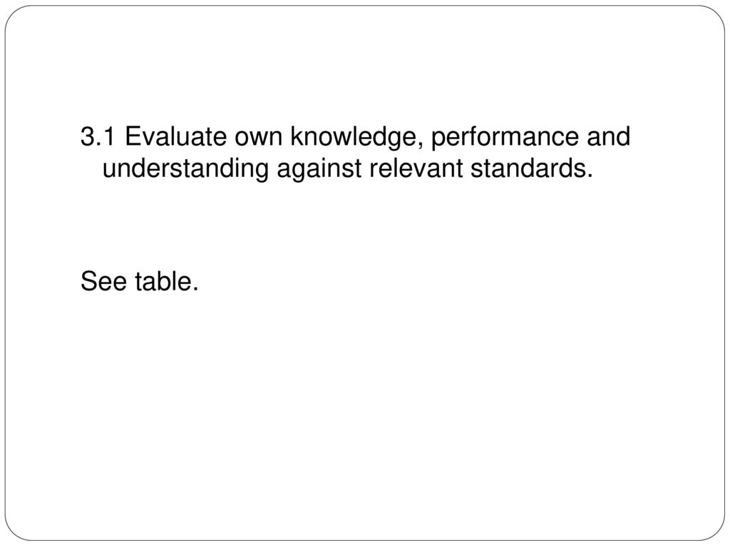 3 1 evaluate own knowledge performance and understanding against relevant standards Personal development in health, social care 31 evaluate own knowledge, performance and understanding against relevant standards gaining knowledge and.