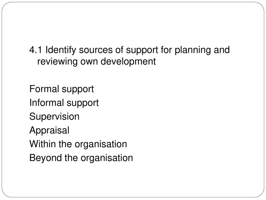 sources of support for planning and reviewing own development Performance performance performance performance performance  performance planning and development  work period to support my career aspirations 4 reviewing.
