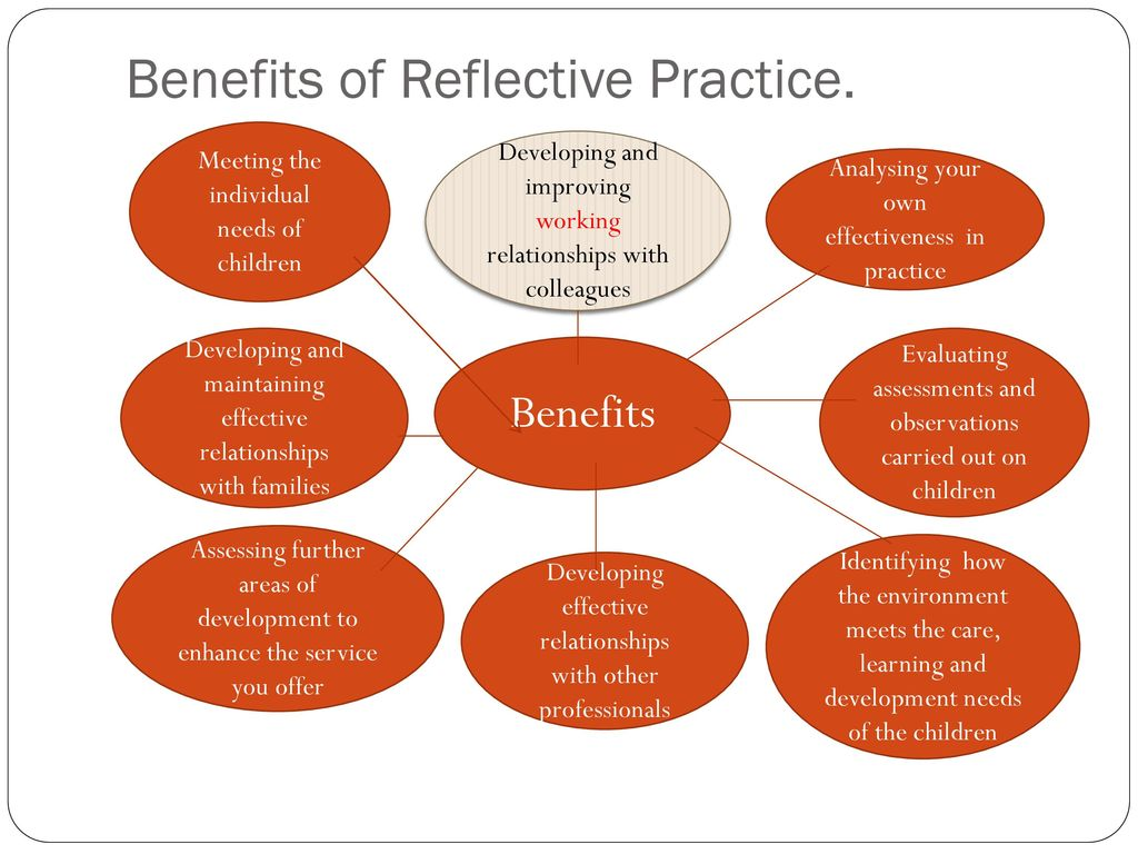 explain the importance and benefits of assessment for learning Formative assessment and learning intentions' impact on student  7 based on  this premise, we will discuss several important studies on the  benefit from a  clear understanding of where each lesson is going26 reed notes that, in order  for.