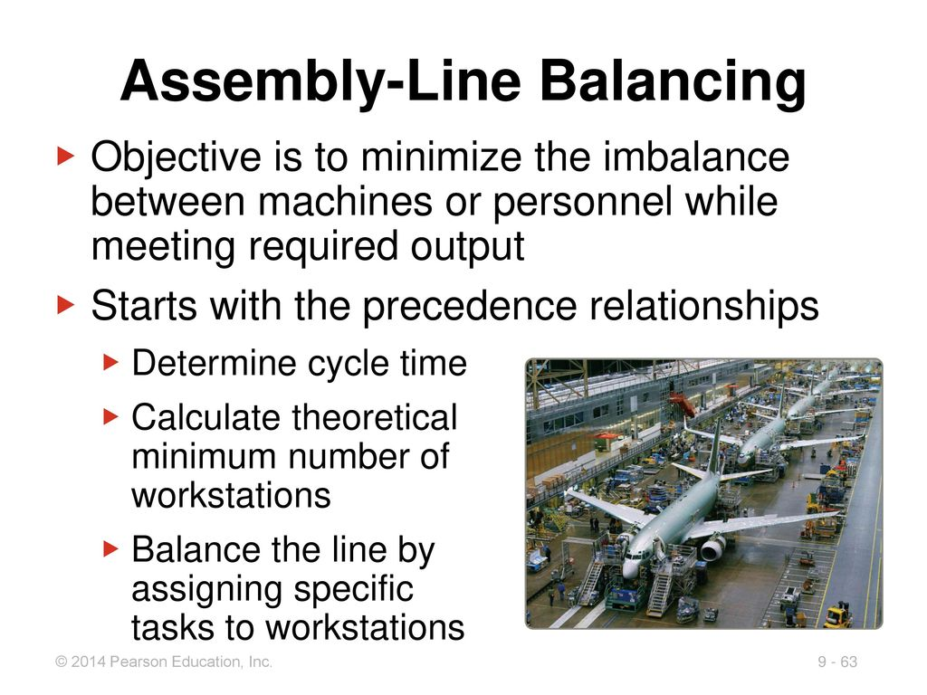 9 layout strategies powerpoint presentation to accompany ppt assembly line balancing pooptronica Choice Image