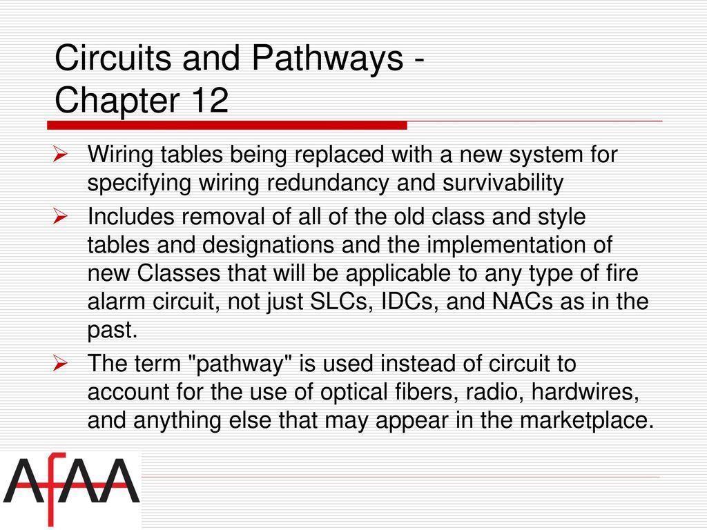 Modern Fire Alarm Control Panel Circuit Diagram Photos - Wiring ...