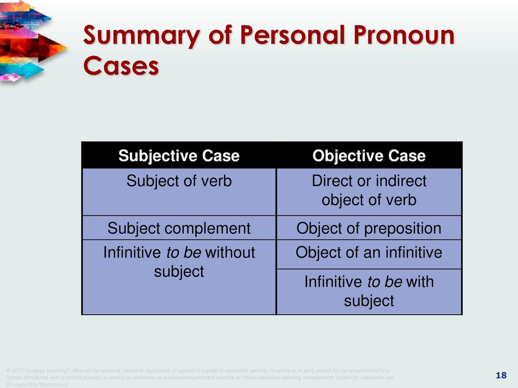 how to ensure your using the correct pronoun Why sharing gender pronouns at work matters  about understanding and using people's correct gender pronouns helps ensure an inclusive culture where all voices are .