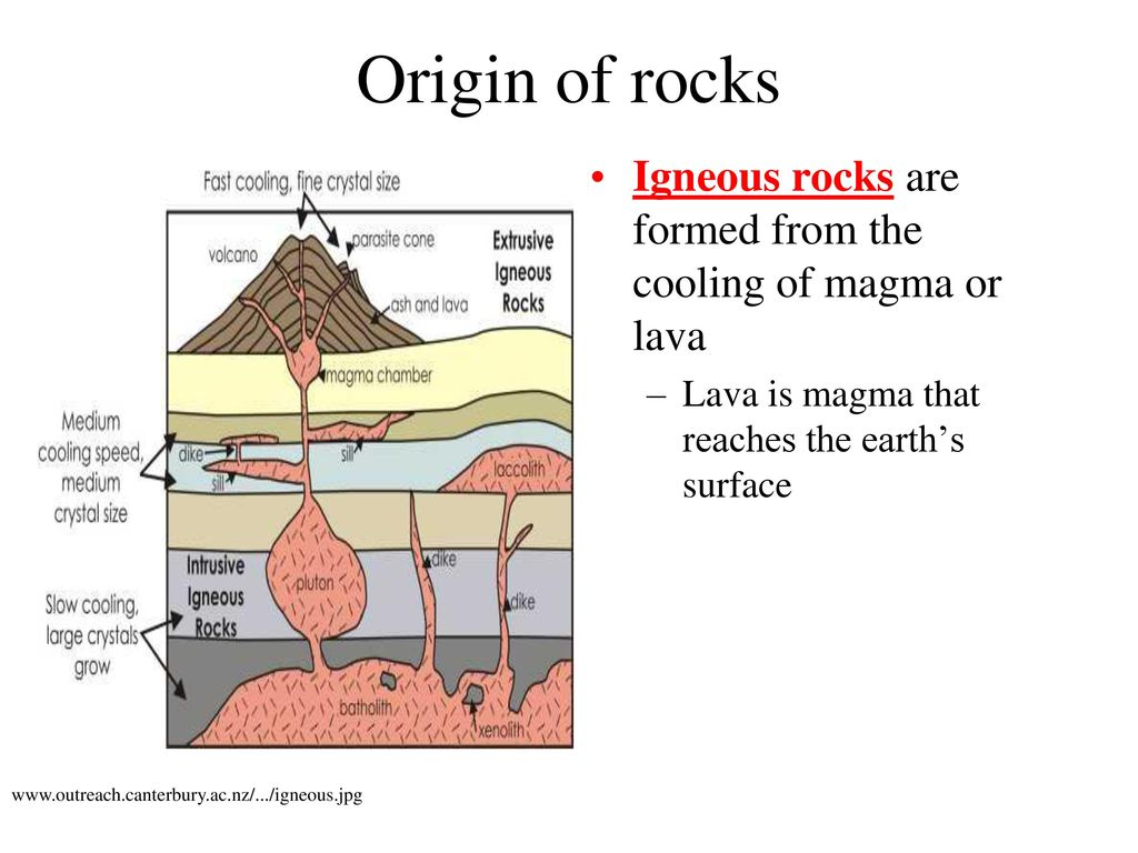 the origin of igneous rocks You might remember this one from earth science class an igneous rock is one that forms through intense, fiery heat--usually in a volcano it starts out molten (so hot it melts into liquid), then solidifies as it cools so, it's rock that has ignited.