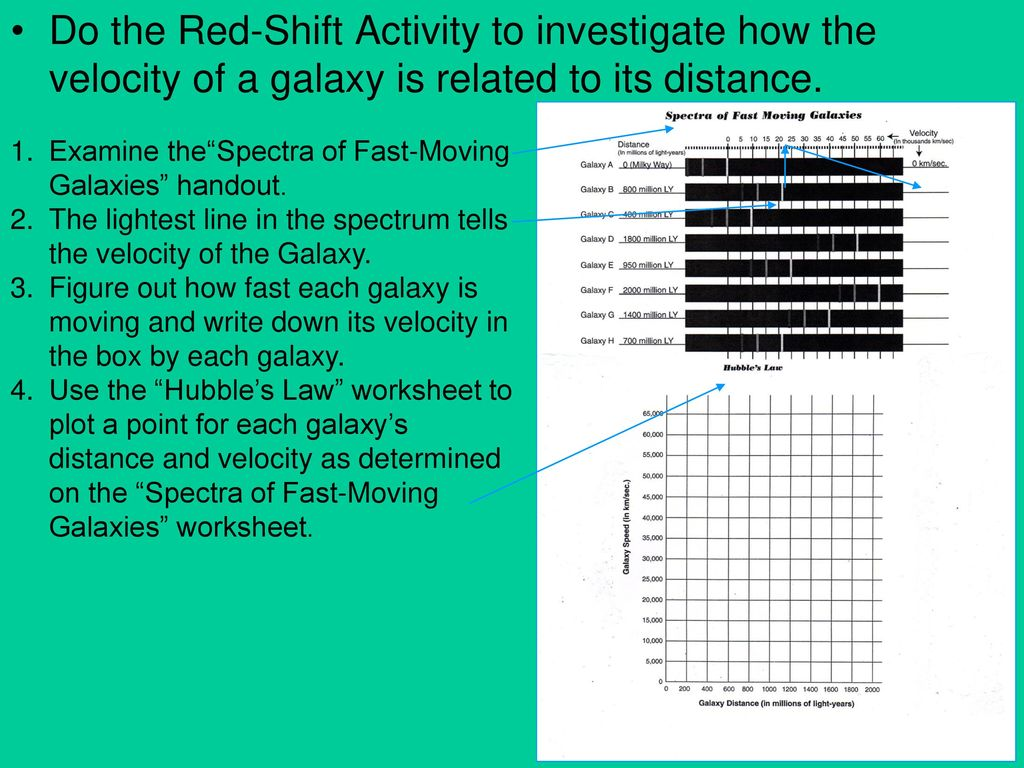 worksheet Red Shift Worksheet earth science review ppt download do the red shift activity to investigate how velocity of a galaxy is related