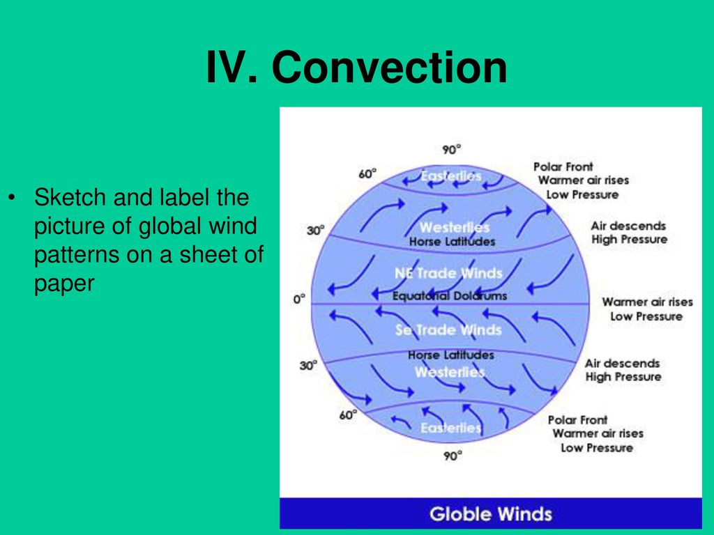 worksheet Global Wind Patterns Worksheet earth science review ppt download convection sketch and label the picture of global wind patterns on a sheet paper