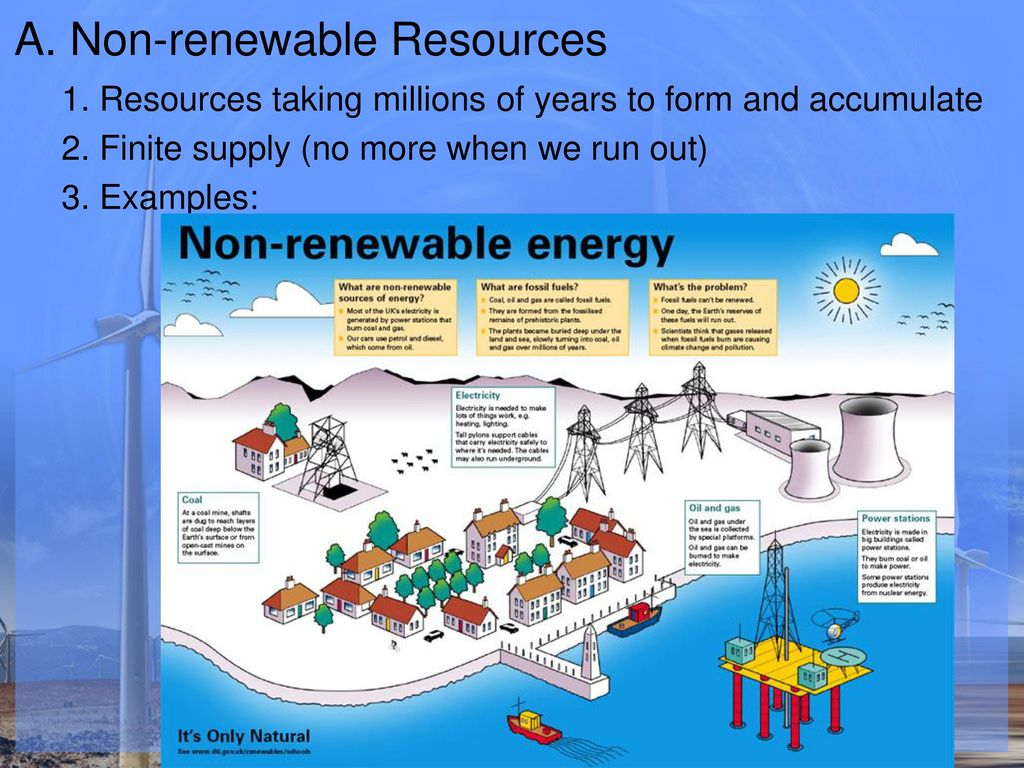 essay on non-renewable energy resources Non-renewable energy resources this research paper non-renewable energy resources and other 64,000+ term papers, college essay examples and free essays are available.