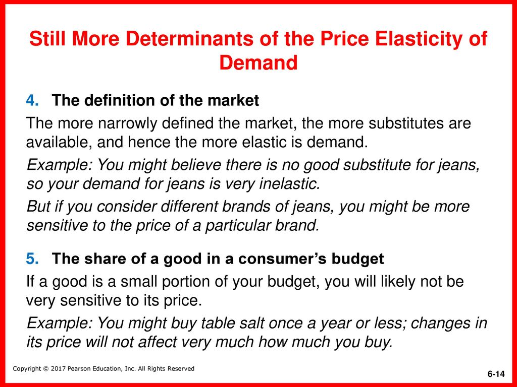 the definition of demand and its effects on the price changes The meaning of price elasticity of demand and the factors that definition the price elasticity of demand small changes in price do not affect the total.