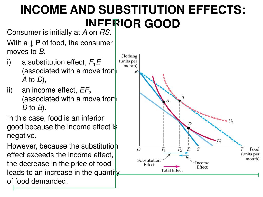 substitution and income effect These lecture notes were prepared by  substitution and income effects, individual and market demand, consumer surplus : substitution effect, income effect,.