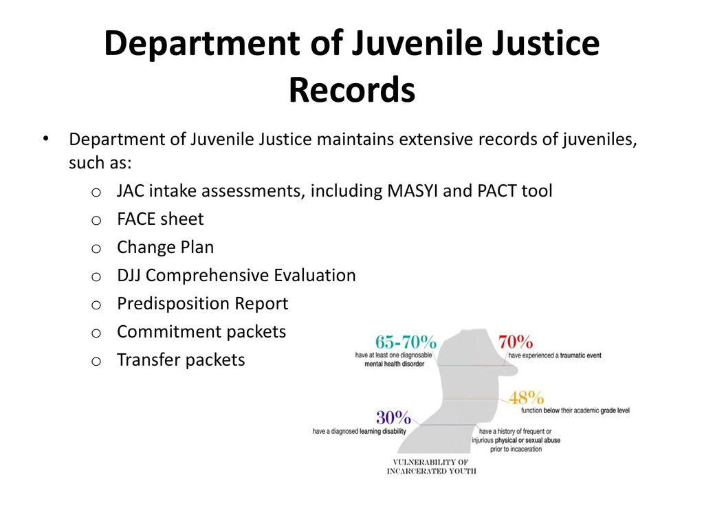 The collateral consequences of juvenile justice involvement ppt 17 department xflitez Images