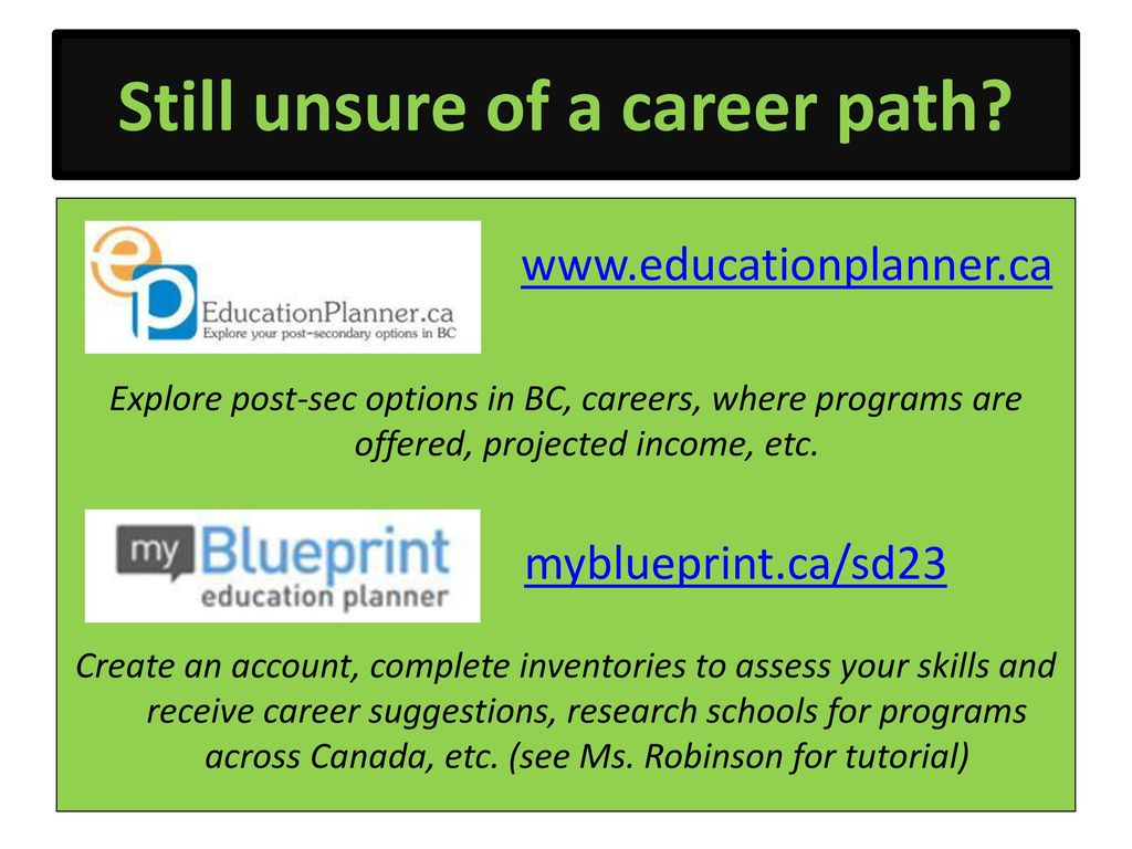 Welcome be sure to sign in please ppt download still unsure of a career path malvernweather Choice Image