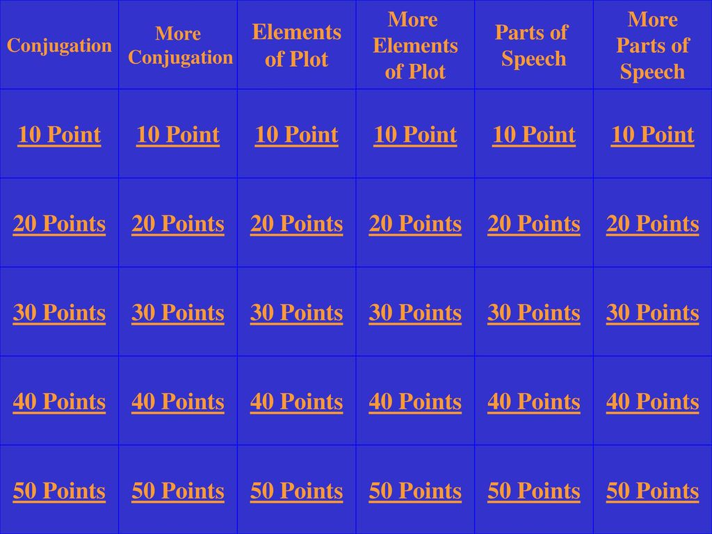 Powerpoint jeopardy template 2010 image collections templates jeopardy template powerpoint image collections templates example instructions for using this template ppt download click here alramifo Choice Image