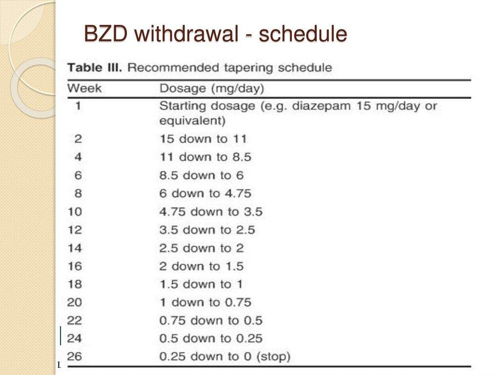 klonopin withdrawal schedule from clonazepam medication