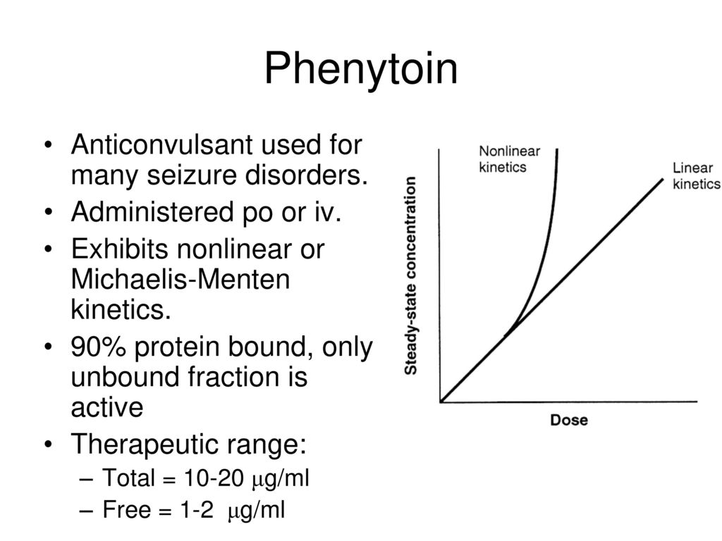 Phenytoin Free Trial