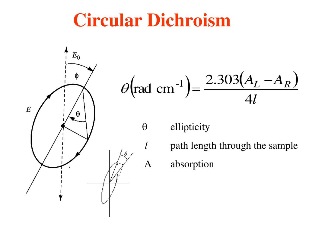 Circular sample beautiful pictures for drawing flowchart shapes circular dichroism part i introduction circular dichroism part i circular dichroism q ellipticity l path length thecheapjerseys Images