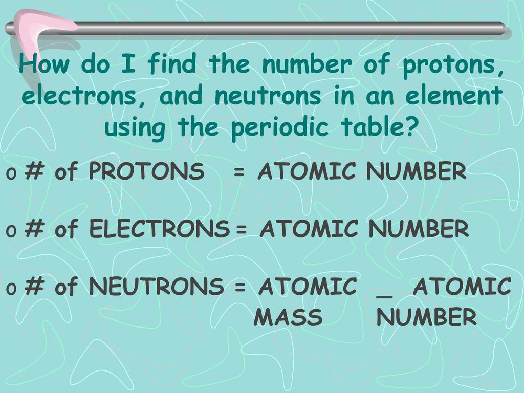 Find periodic table images periodic table images elements compounds and mixtures ppt download how do i find the number of protons electrons and gamestrikefo Choice Image