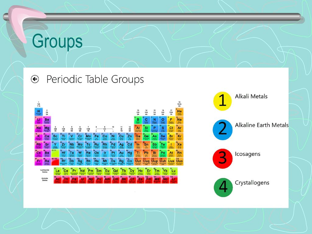 Elements compounds and mixtures ppt download 23 groups gamestrikefo Choice Image