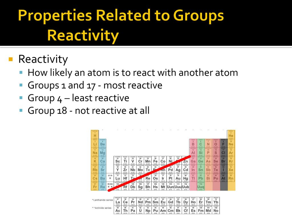 Reactive elements on the periodic table choice image periodic least reactive elements on the periodic table gallery periodic periodic table ppt download properties related to gamestrikefo Images