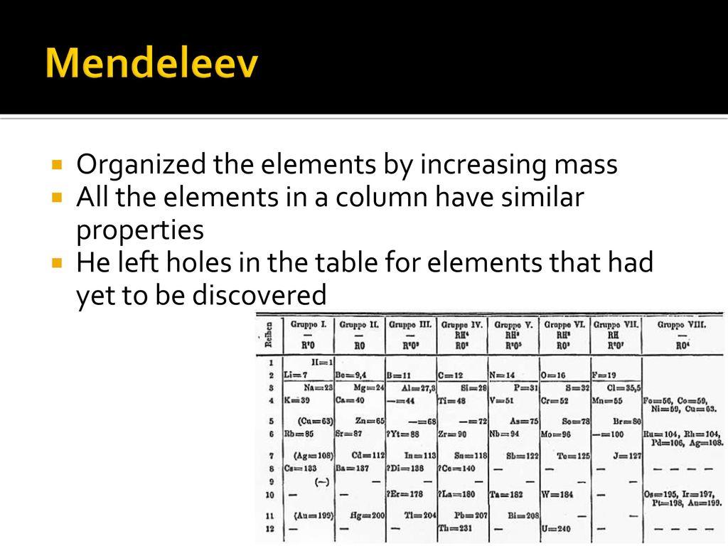 How did mendeleev arrange the elements in his periodic table image how did mendeleev arrange the elements in his periodic table mendeleev arranged the periodic table by gamestrikefo Image collections