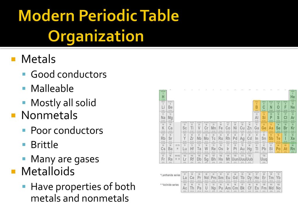 Periodic table ppt download modern periodic table organization gamestrikefo Image collections