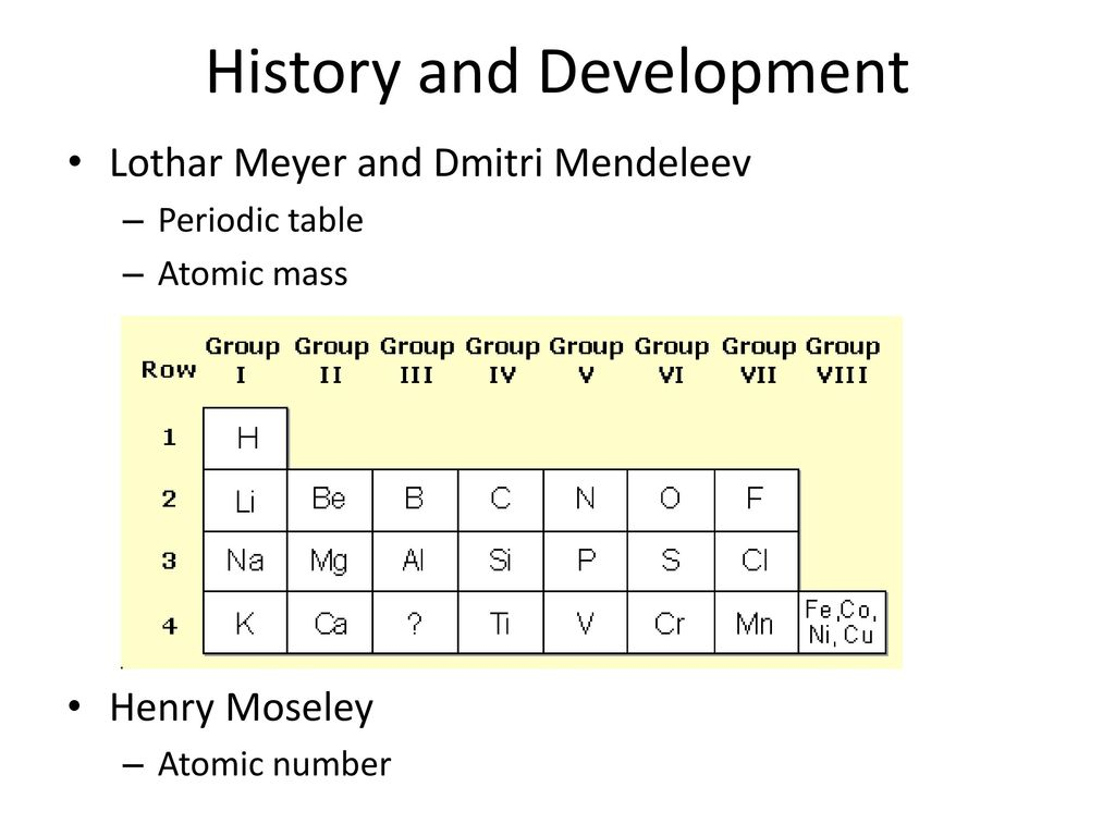 10 history and development lothar meyer and dmitri mendeleev periodic table atomic mass henry moseley atomic number - Mendeleev Periodic Table Atomic Number