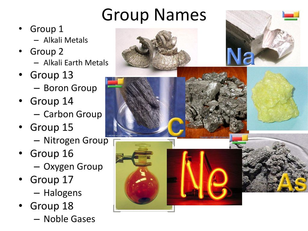 Wrap up list the name and atomic number of the first 18 elements 6 group names gamestrikefo Gallery