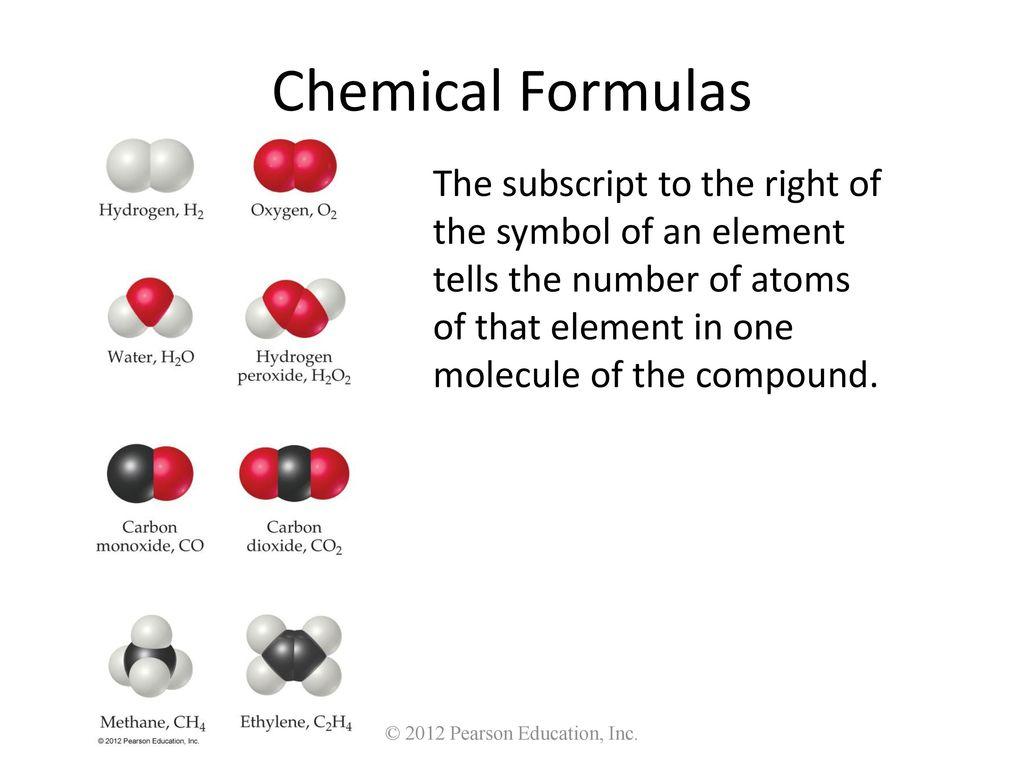 N2h4 Molecule Chapter 2 Atoms, Molec...