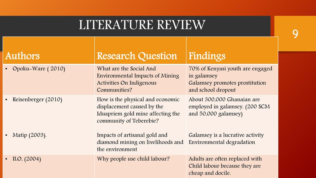 A Review Of Literature On Child Prostitution