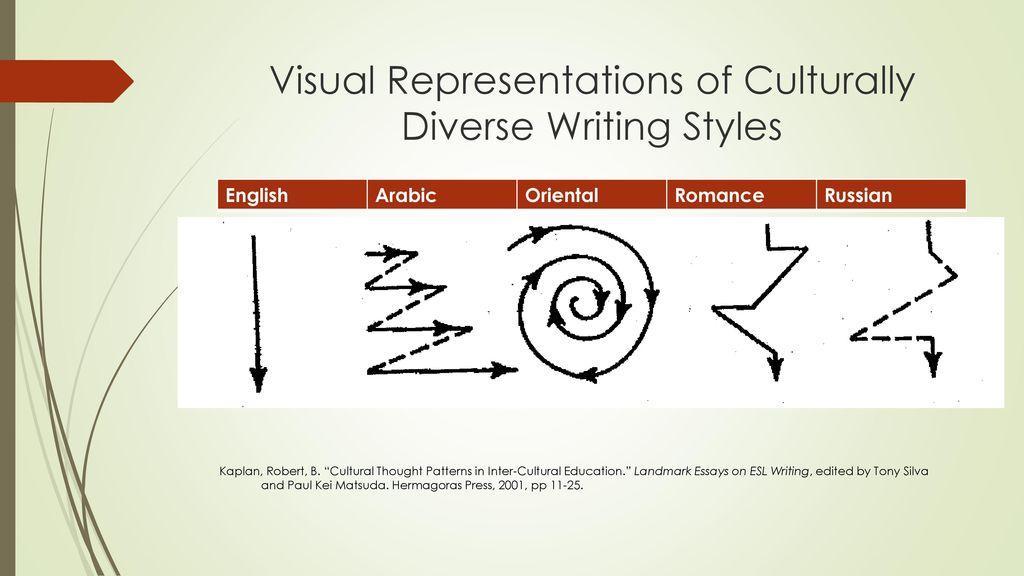 Narrative Essay Examples For High School  Modest Proposal Essay Examples also Example Of A College Essay Paper Culture Essay Russian Tekstura Visual Proposal Essay Sample