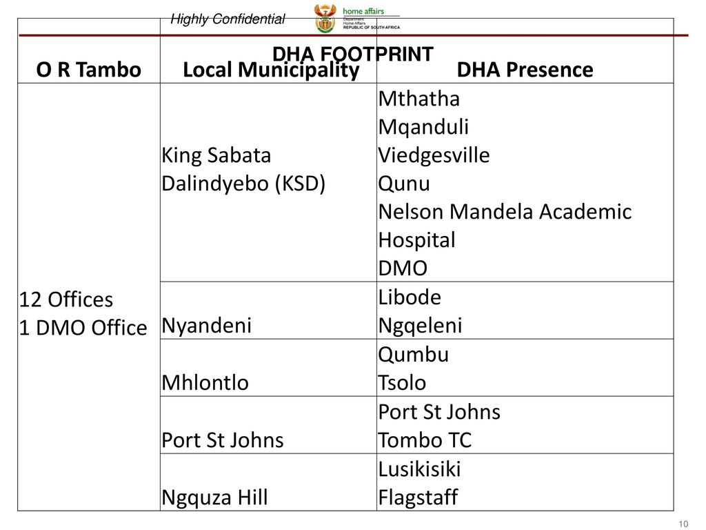 Home affairs portfolio committee presentation ppt download o r tambo local municipality dha presence falaconquin