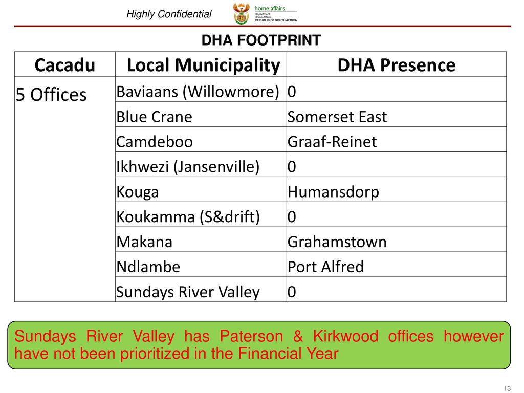 Home affairs portfolio committee presentation ppt download cacadu local municipality dha presence falaconquin