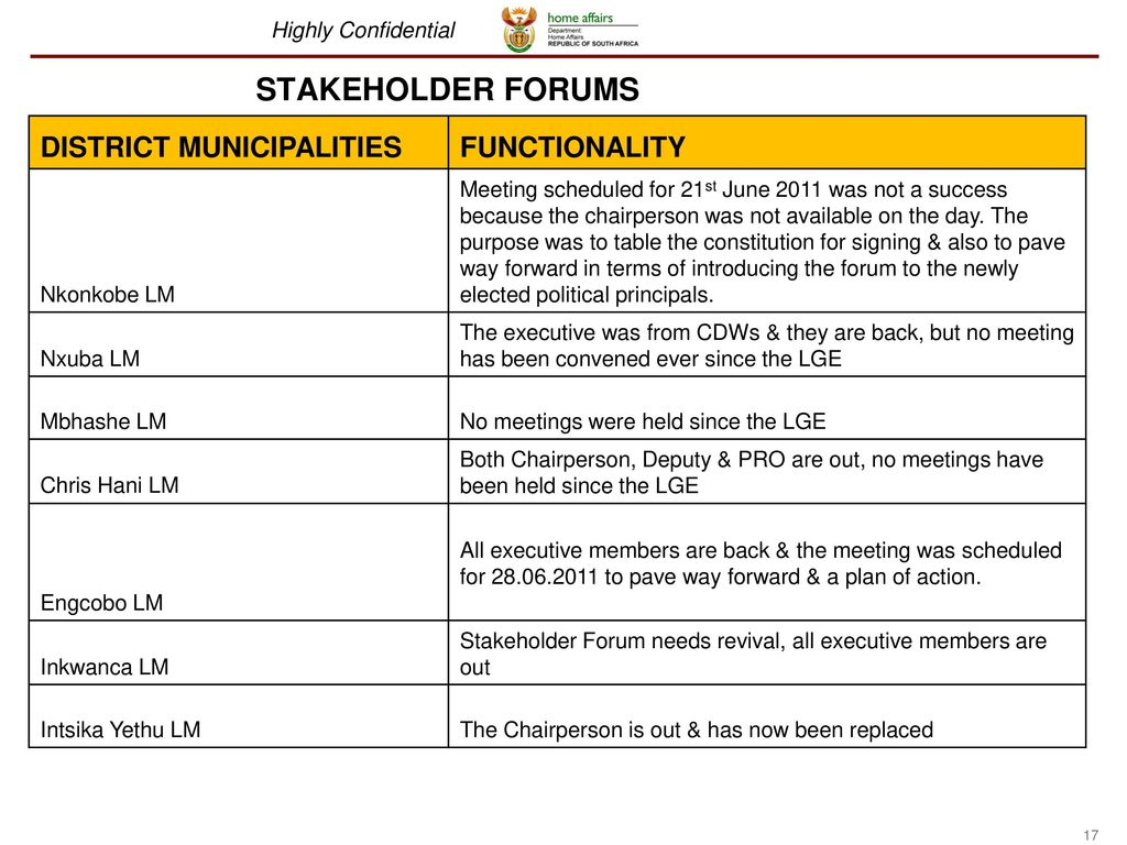Home affairs portfolio committee presentation ppt download 17 stakeholder falaconquin